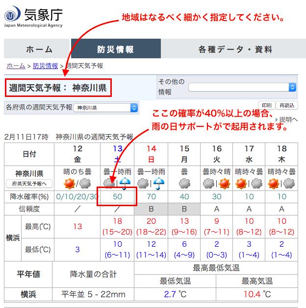 気象庁_雨の日サポート