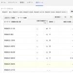 移動販売の都道府県別に月間検索ボリュームを検索してみた