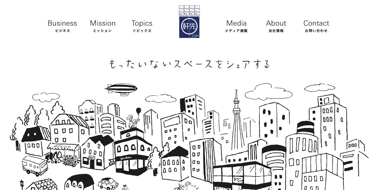 nokishita.com