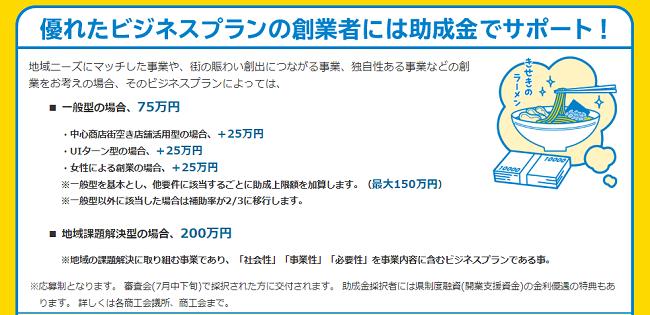 山形県で移動販売車(キッチンカー)をオープン!?の写真その9