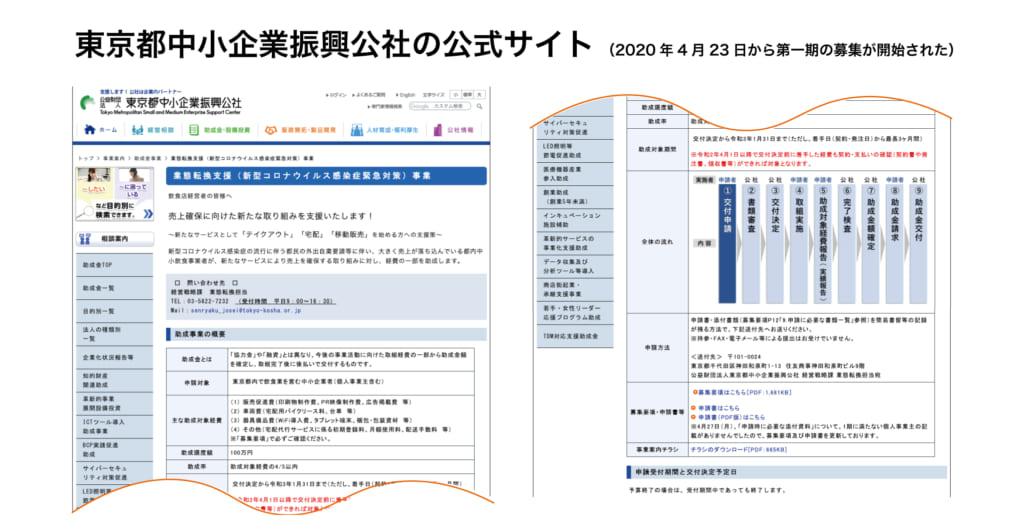 東京都中小企業振興公社の公式サイト内の業態転換に関する助成金のページ