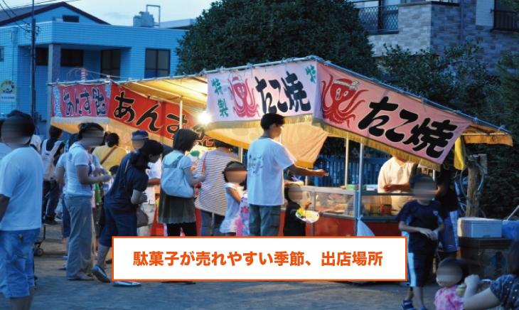 駄菓子が売れやすい季節、出店場所